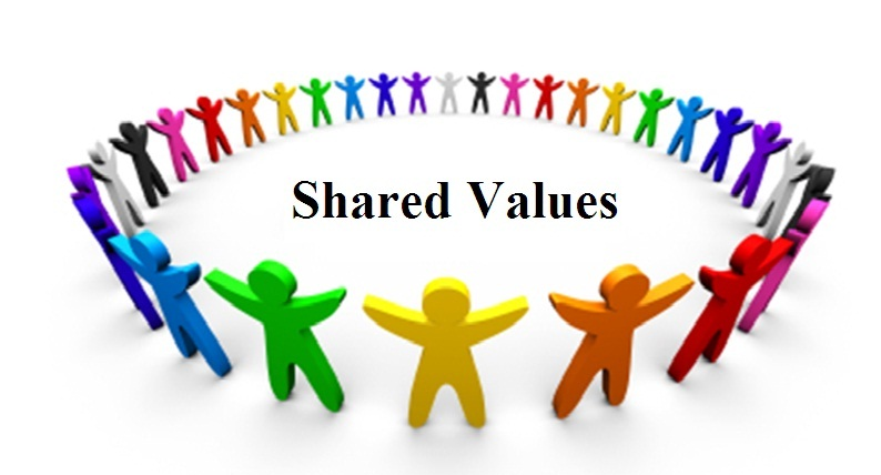 shared values